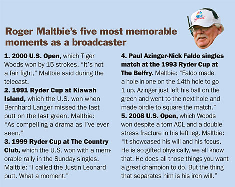 Courtesy Golf Digest