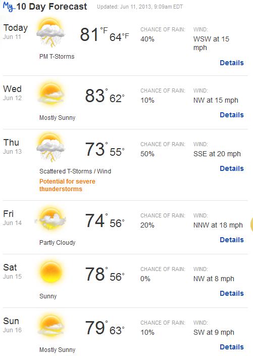 Weather.com Phila